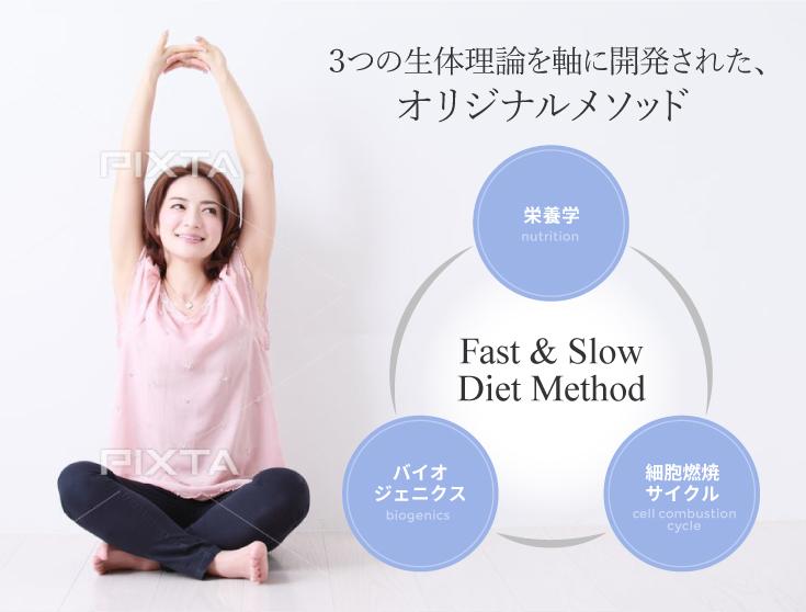 method_1